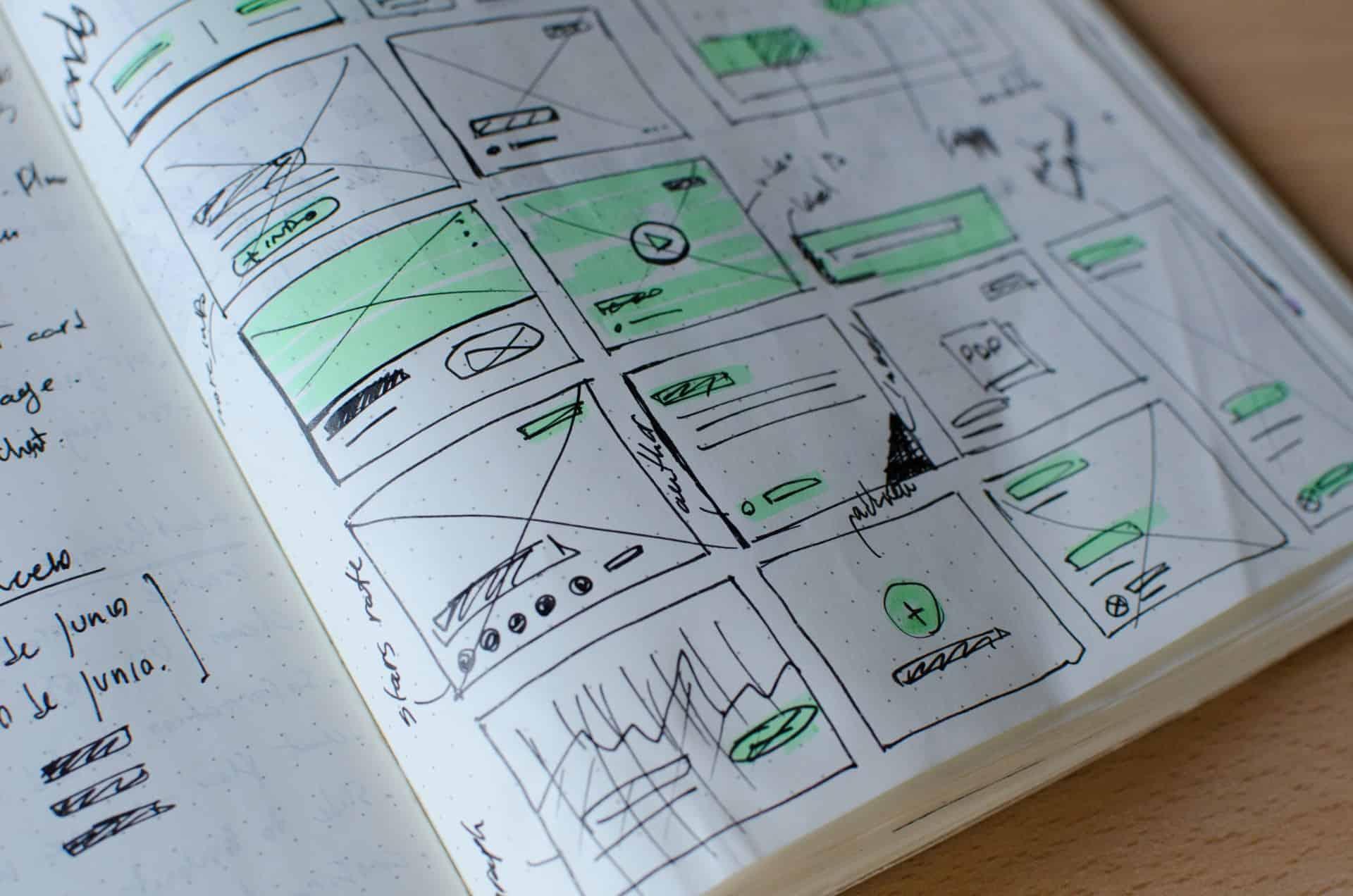 Les 4 composantes importantes pour écrire le meilleur article de blogue pour le lecteur